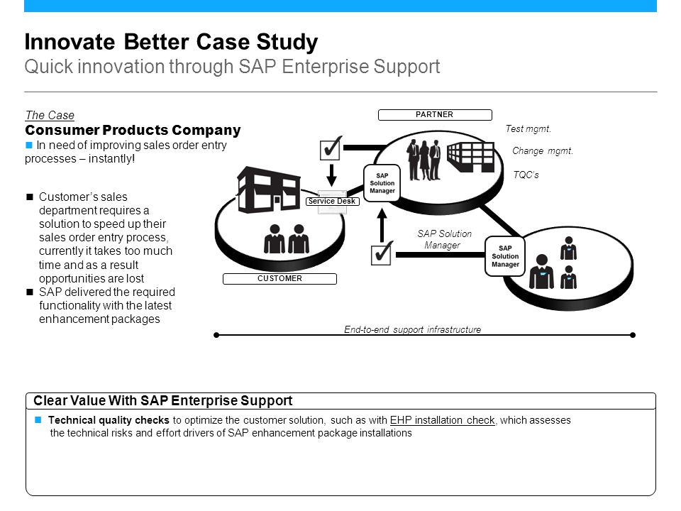 Innovate Better Case Study Quick innovation through SAP Enterprise Support