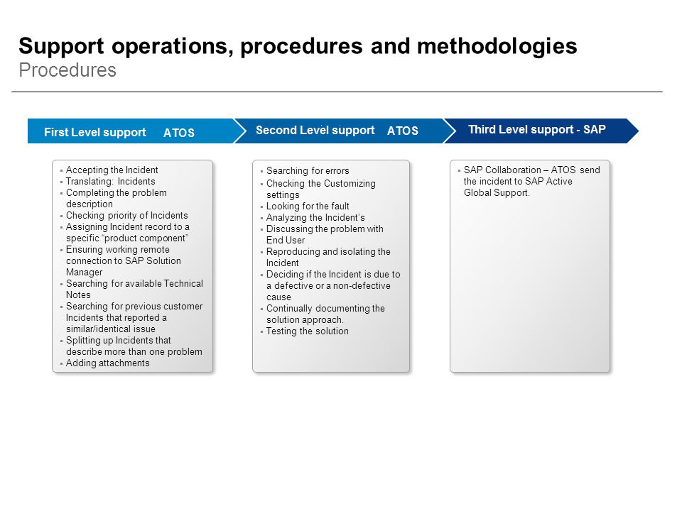 Support operations, procedures and methodologies
