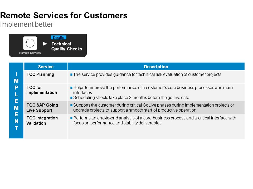 Remote Services for Customers Implement better