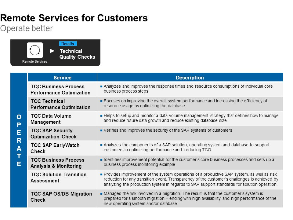 Remote Services for Customers Operate better