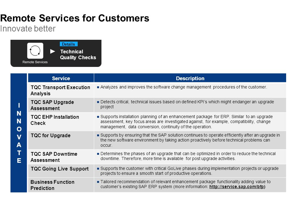 Remote Services for Customers Innovate better