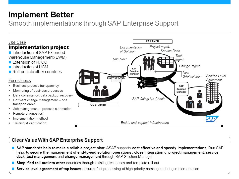 Implement Better Smooth implementations through SAP Enterprise Support
