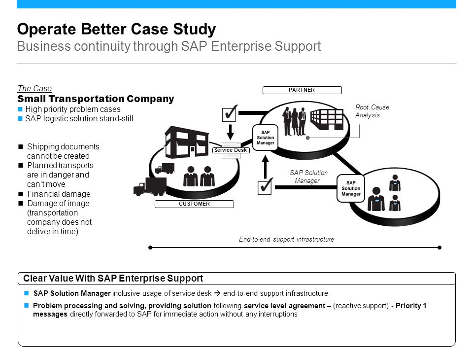 Operate Better Case Study Business continuity through SAP Enterprise Support