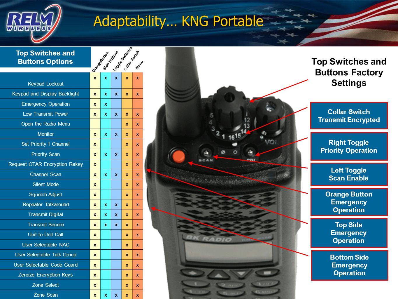 Adaptability… KNG Portable