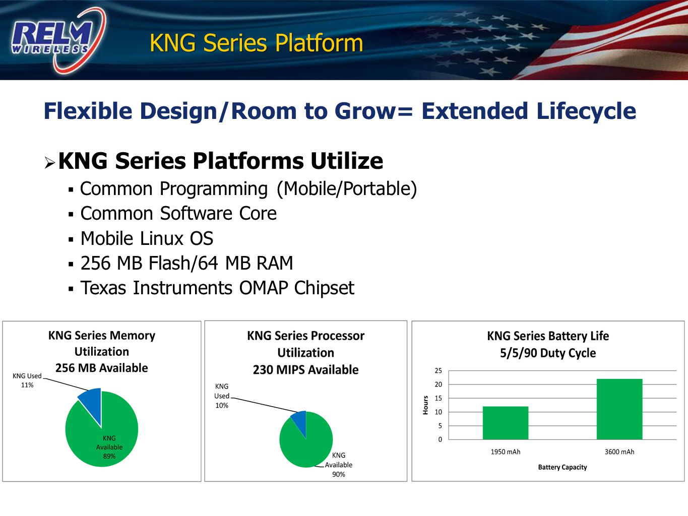 KNG Series Platform Flexible Design/Room to Grow= Extended Lifecycle