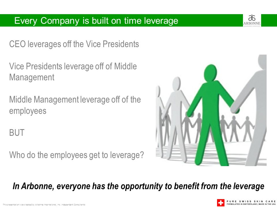 Every Company is built on time leverage
