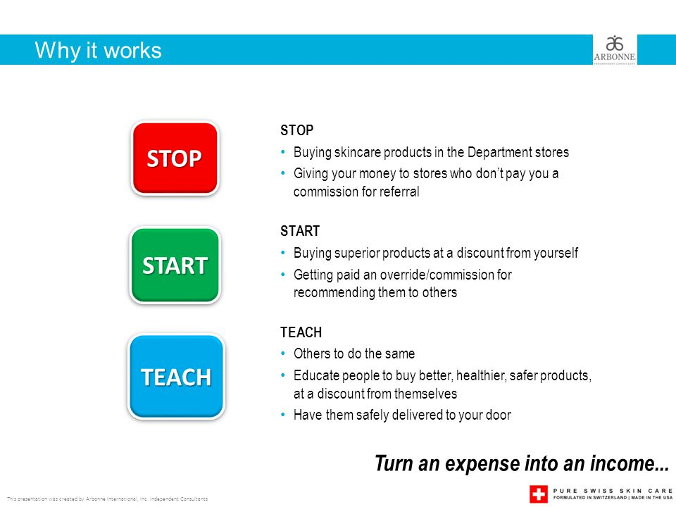 STOP START TEACH Why it works Turn an expense into an income... STOP