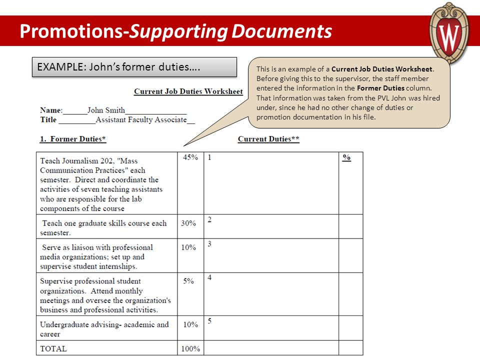 Promotions-Supporting Documents