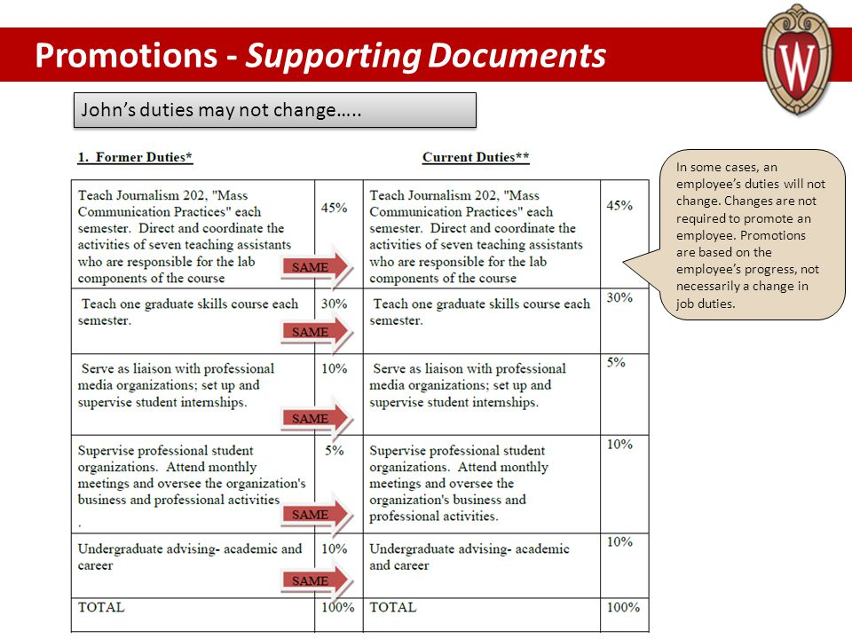 Promotions - Supporting Documents
