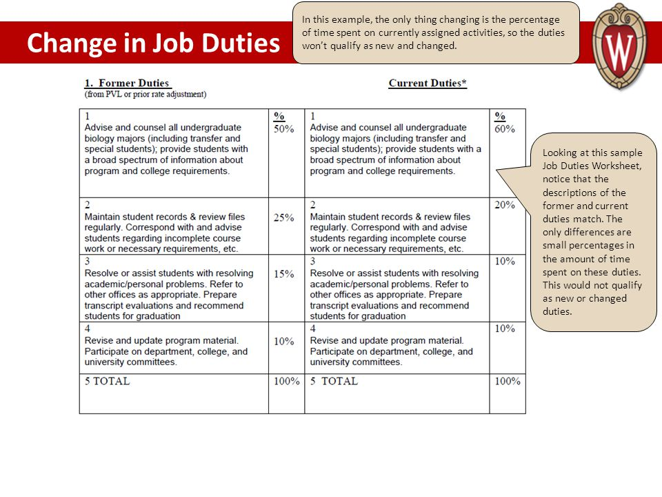 Change in Job Duties CHANGE IN JOB DUTIES