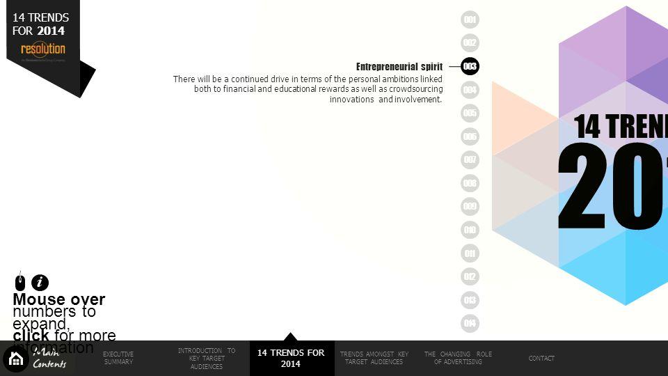 14 TRENDS FOR 2014 14 TRENDS FOR. 2014. 001. 002. Entrepreneurial spirit. 003.