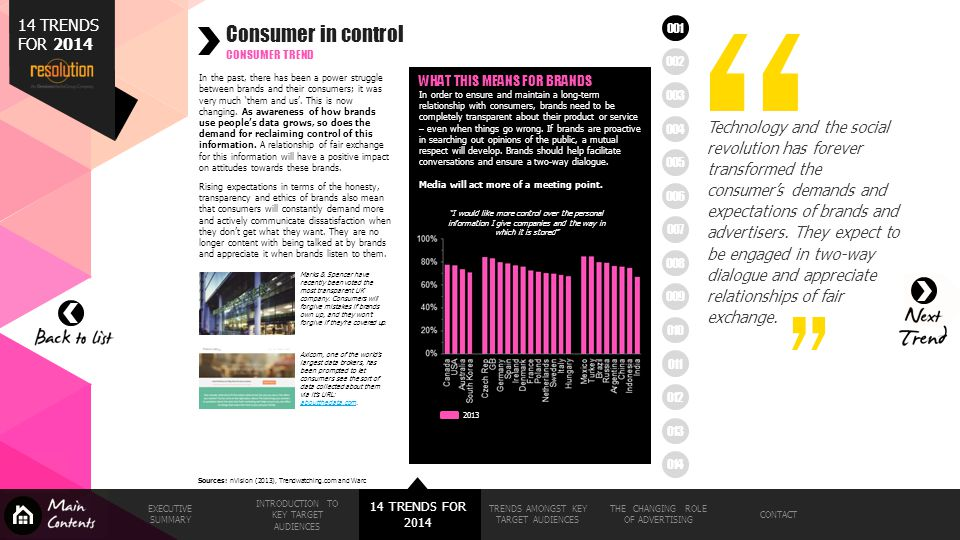 Consumer in control 14 TRENDS FOR 2014