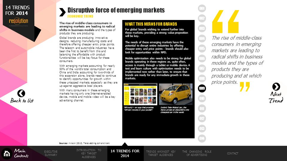 Disruptive force of emerging markets