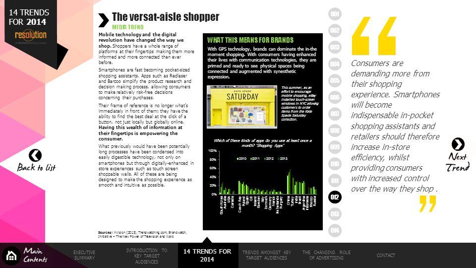 The versat-aisle shopper