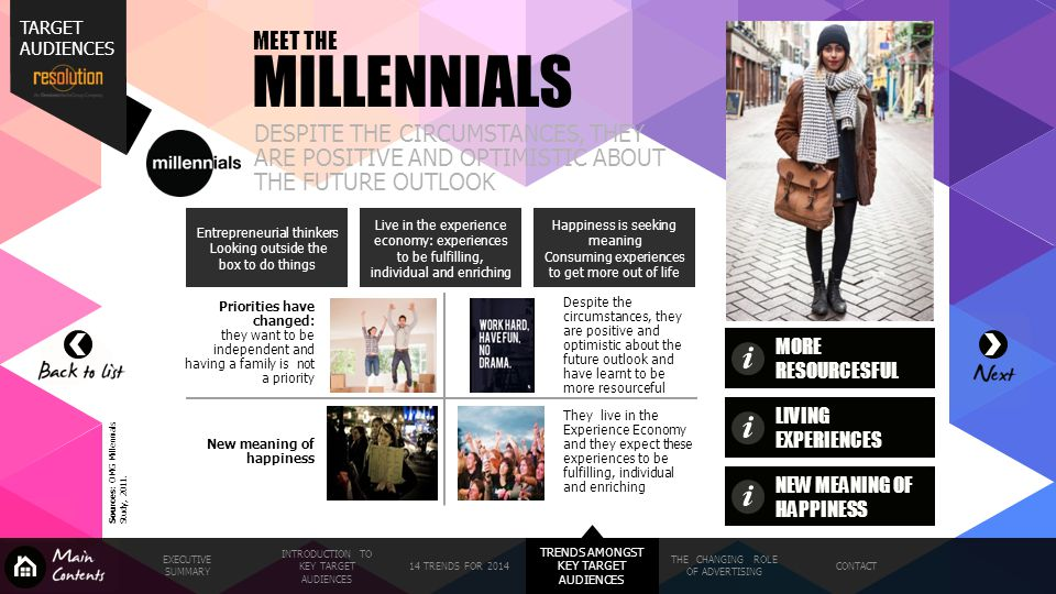 TARGET AUDIENCES MEET THE. MILLENNIALS. MORE RESOURCESFUL. LIVING EXPERIENCES. NEW MEANING OF HAPPINESS.