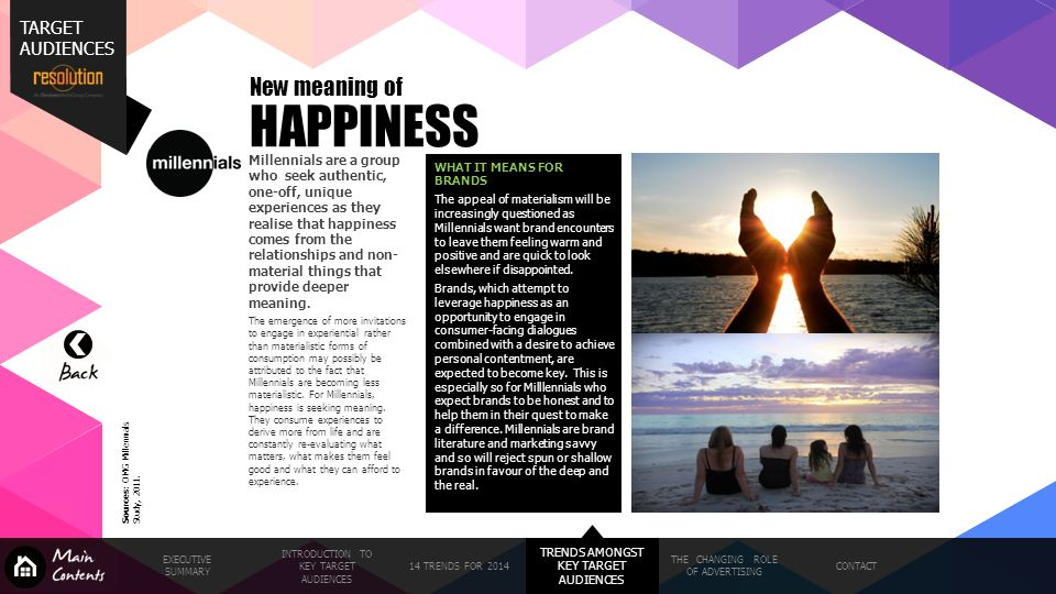 HAPPINESS New meaning of TARGET AUDIENCES