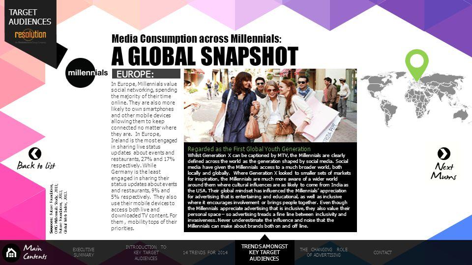 A GLOBAL SNAPSHOT Media Consumption across Millennials: EUROPE: