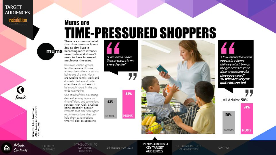 TIME-PRESSURED SHOPPERS