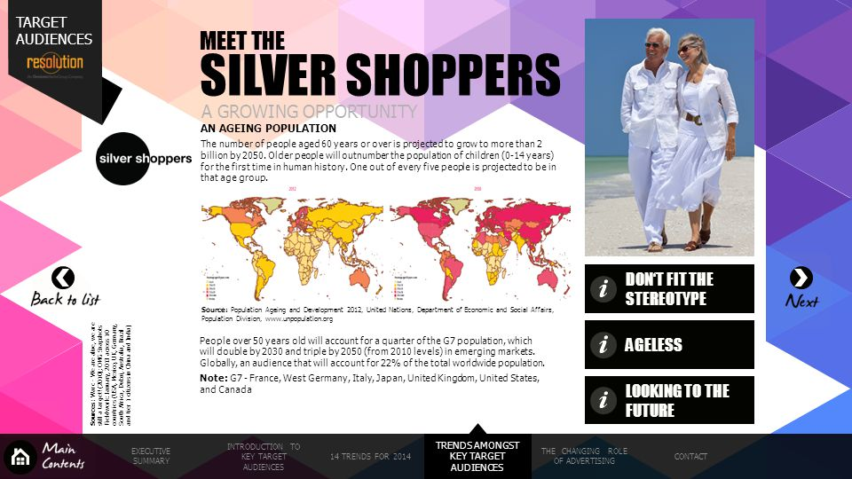 SILVER SHOPPERS MEET THE A GROWING OPPORTUNITY DON'T FIT THE