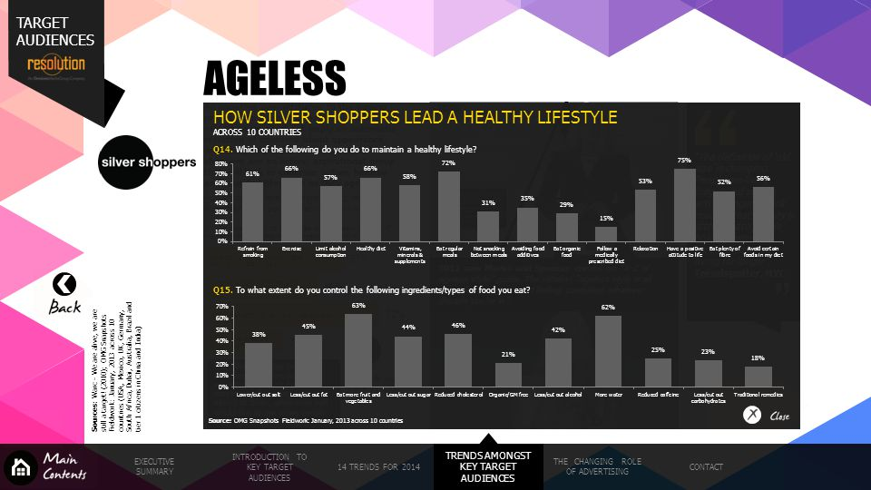 AGELESS How Silver Shoppers LEAD A HEALTHY LIFESTYLE TARGET AUDIENCES