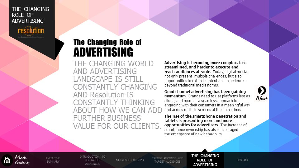 The Changing Role of ADVERTISING