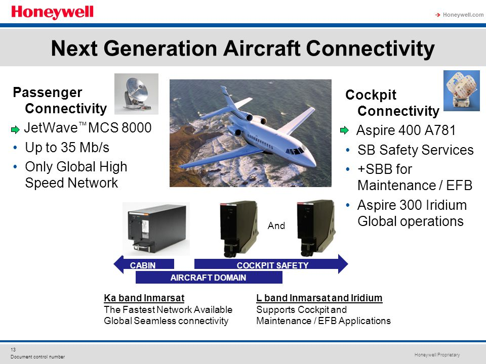 Next Generation Aircraft Connectivity