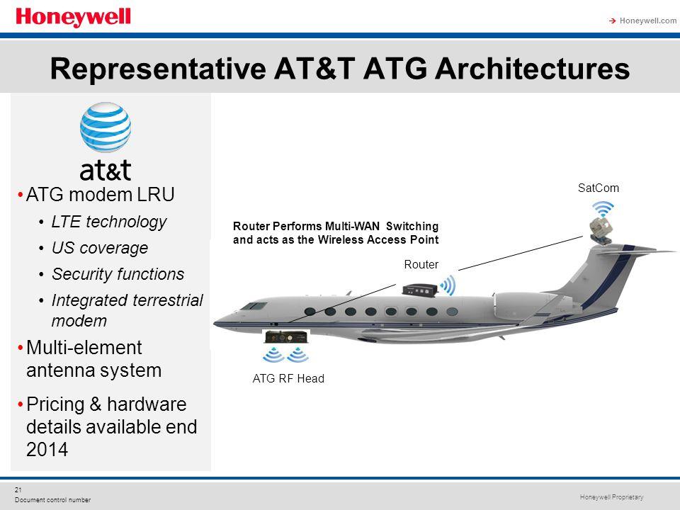Representative AT&T ATG Architectures