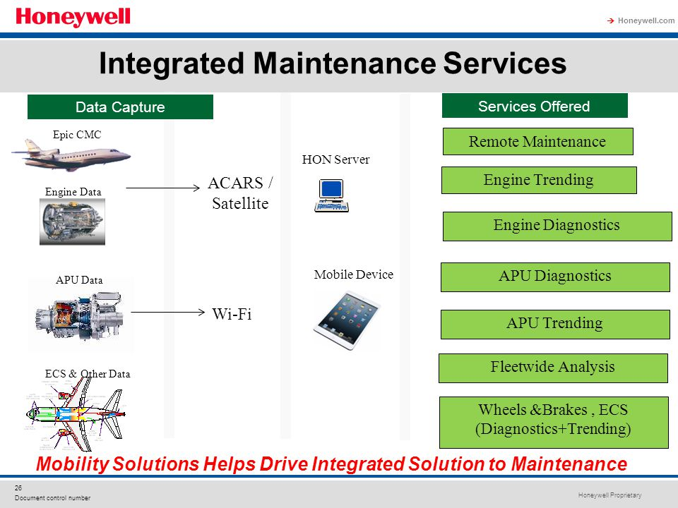 Integrated Maintenance Services