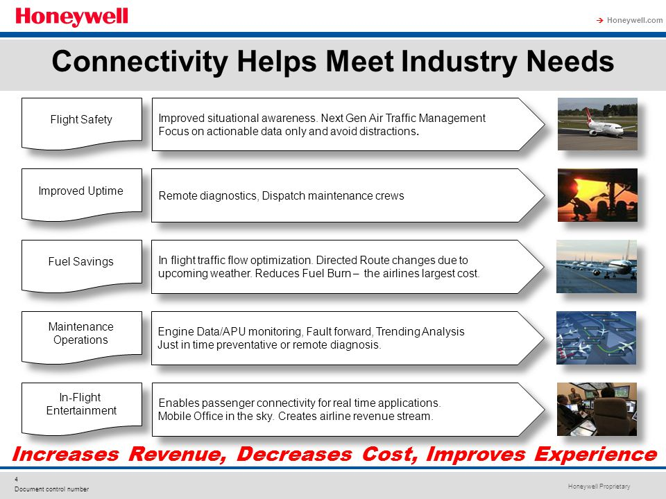 Connectivity Helps Meet Industry Needs