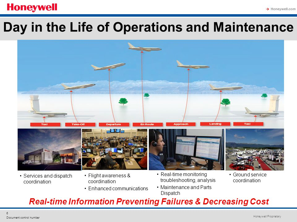 Day in the Life of Operations and Maintenance