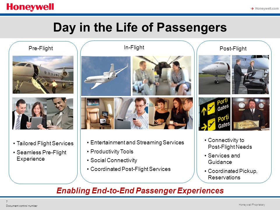Day in the Life of Passengers