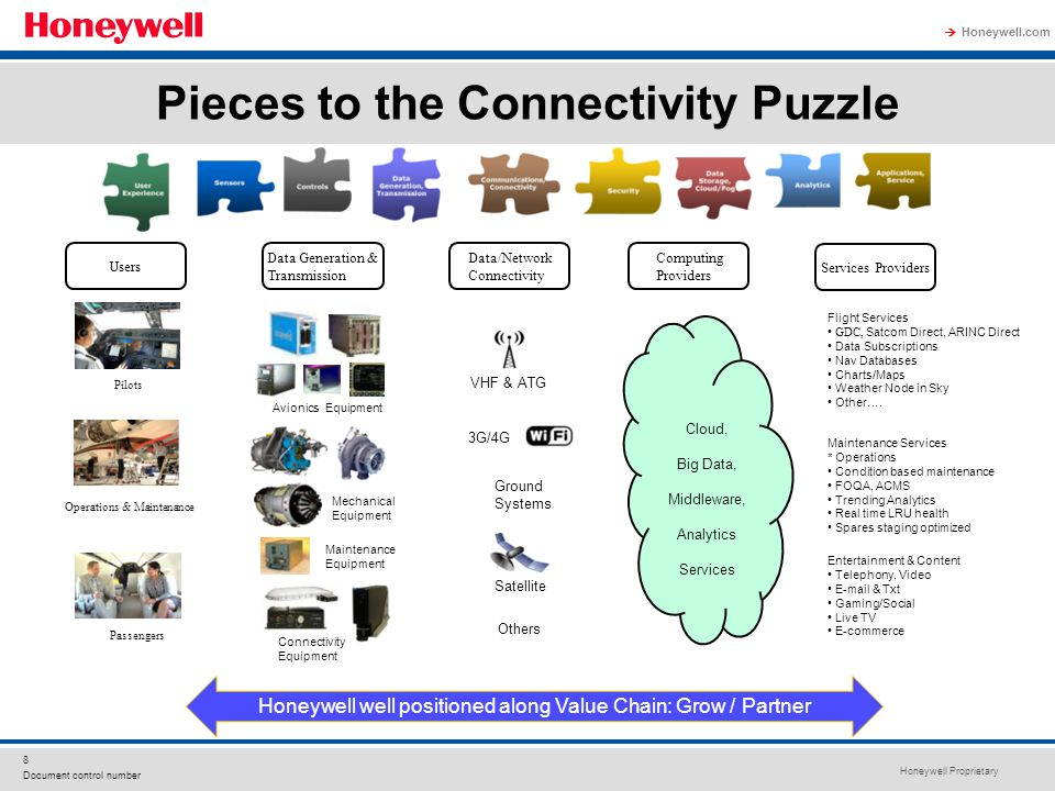 Pieces to the Connectivity Puzzle