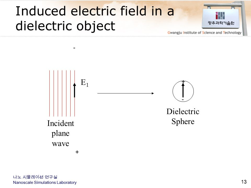 Induced electric field in a dielectric object