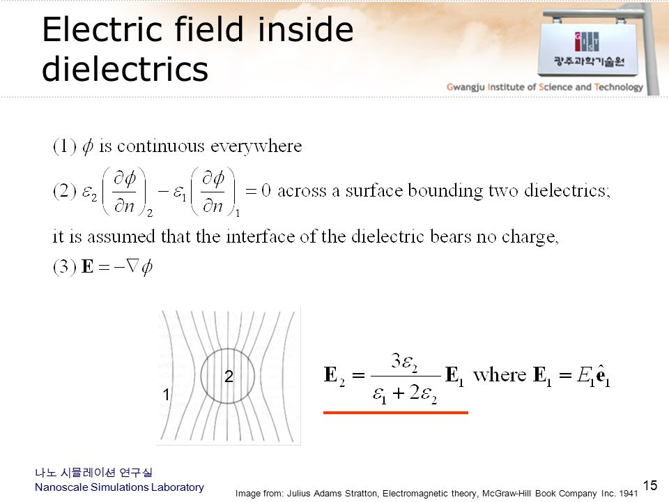 Electric field inside dielectrics