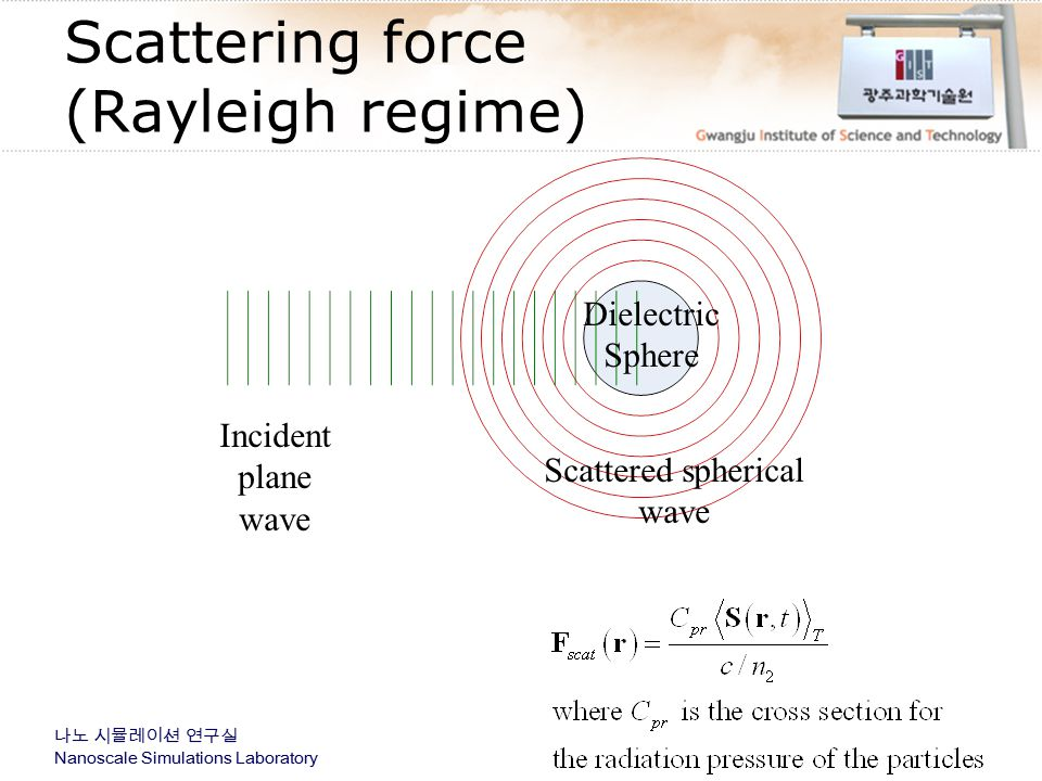 Scattering force (Rayleigh regime)
