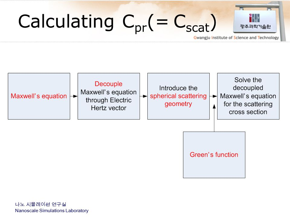 Calculating Cpr(= Cscat)