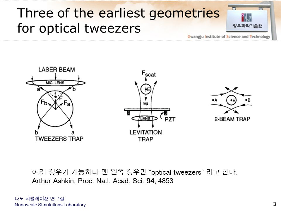 Three of the earliest geometries for optical tweezers