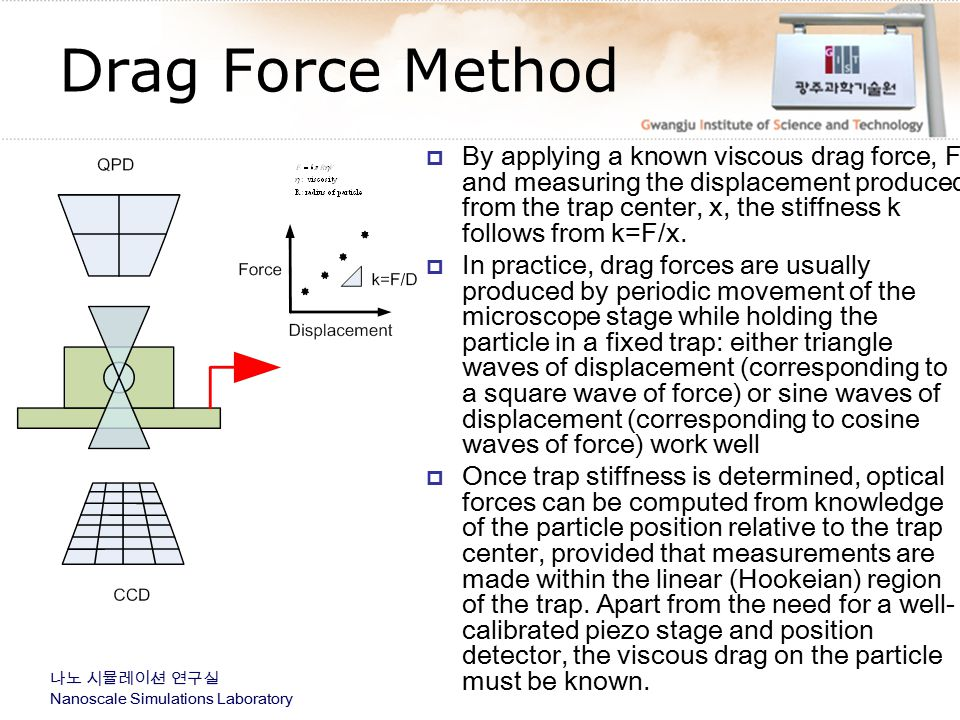 Drag Force Method
