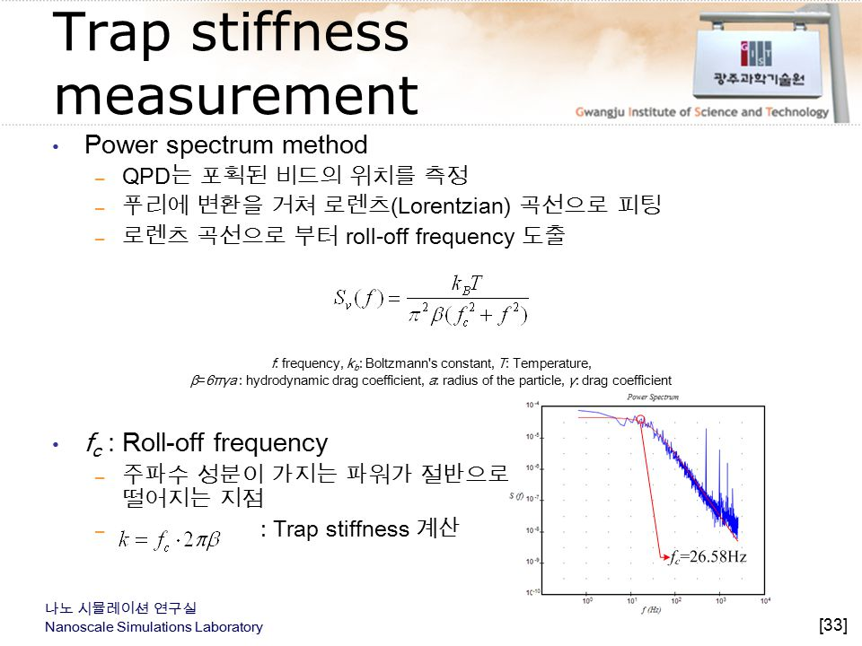Trap stiffness measurement