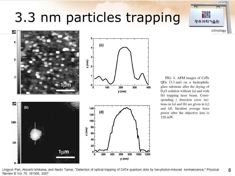 3.3 nm particles trapping