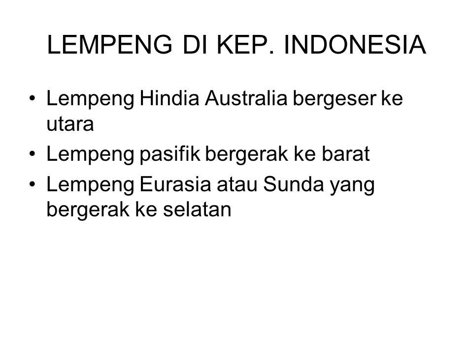 LEMPENG DI KEP. INDONESIA