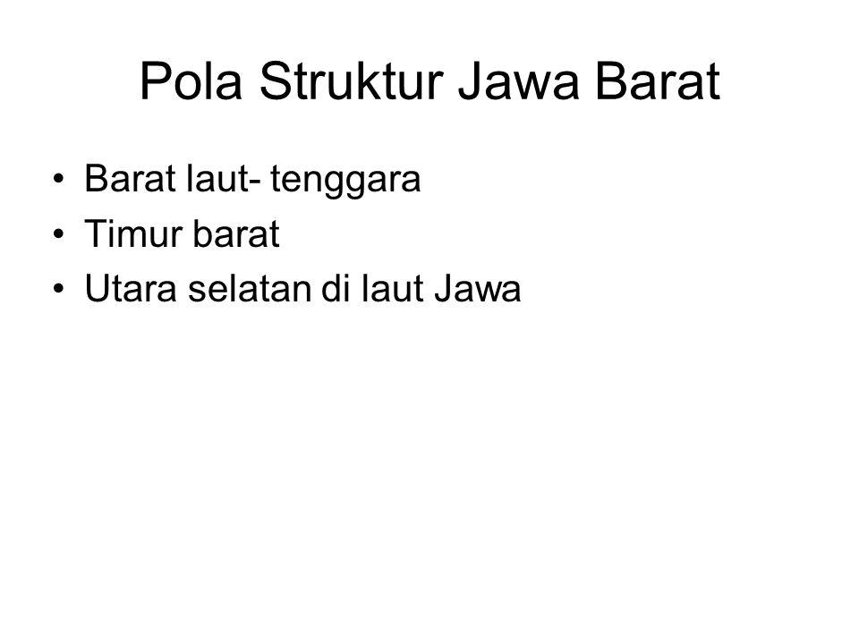 Pola Struktur Jawa Barat
