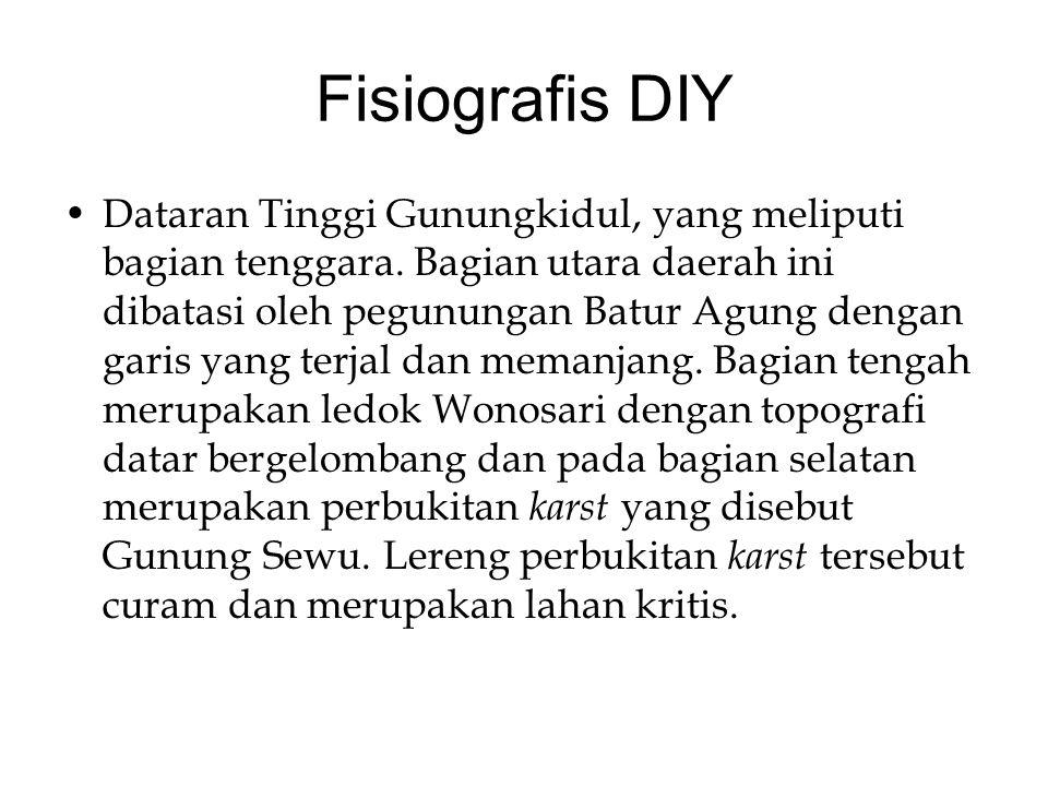 Fisiografis DIY