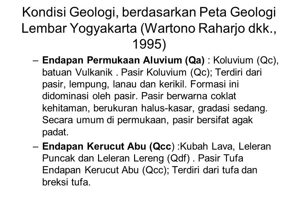 Kondisi Geologi, berdasarkan Peta Geologi Lembar Yogyakarta (Wartono Raharjo dkk., 1995)