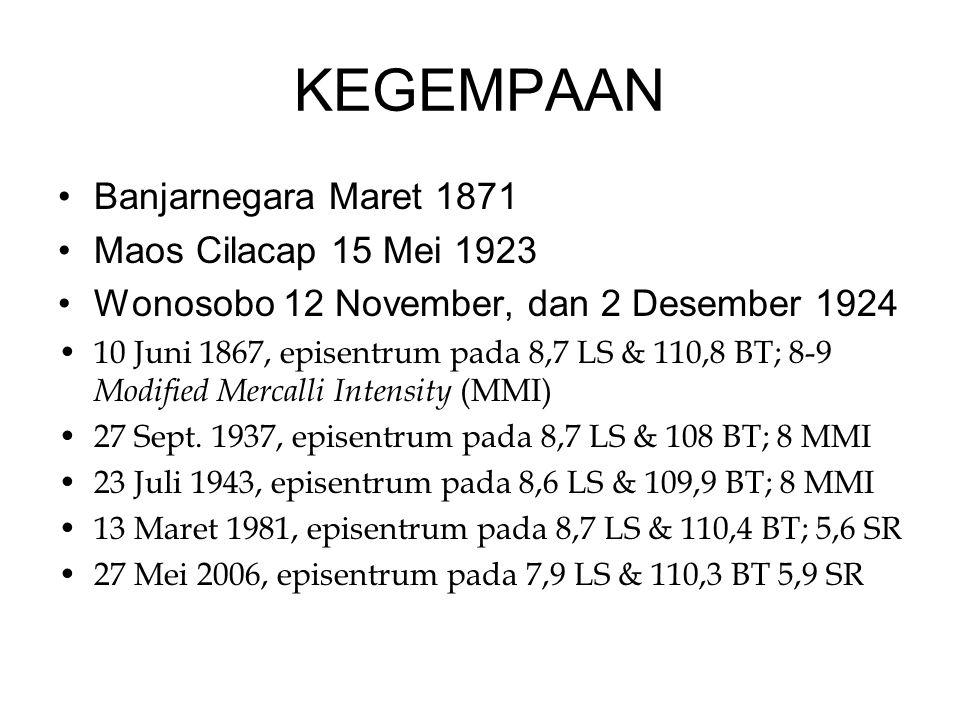 KEGEMPAAN Banjarnegara Maret 1871 Maos Cilacap 15 Mei 1923