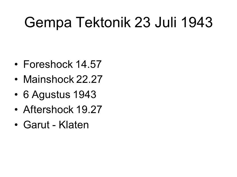 Gempa Tektonik 23 Juli 1943 Foreshock 14.57 Mainshock 22.27