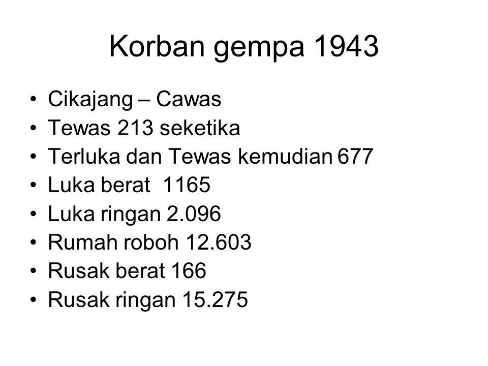 Korban gempa 1943 Cikajang – Cawas Tewas 213 seketika