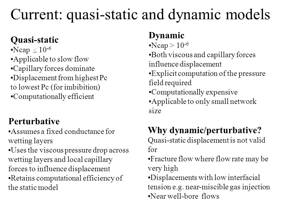 Current: quasi-static and dynamic models