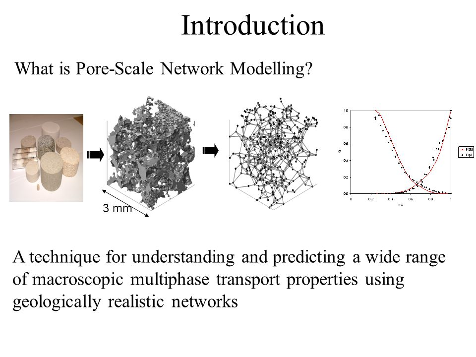 Introduction What is Pore-Scale Network Modelling
