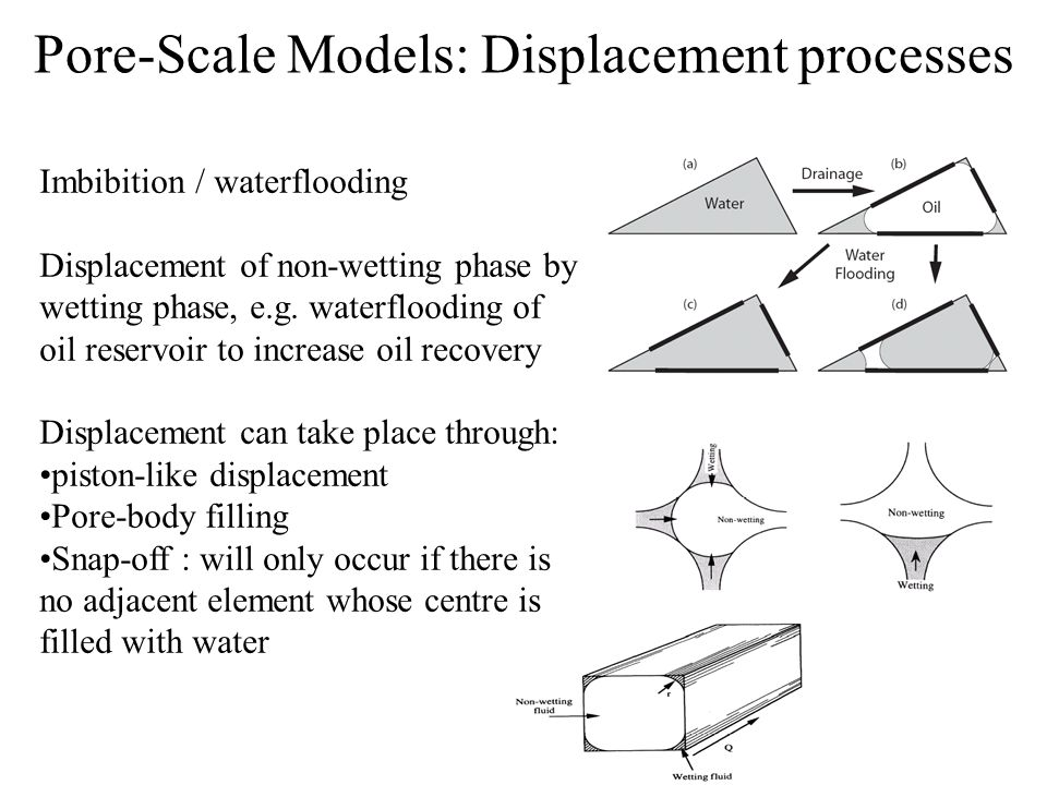 Pore-Scale Models: Displacement processes